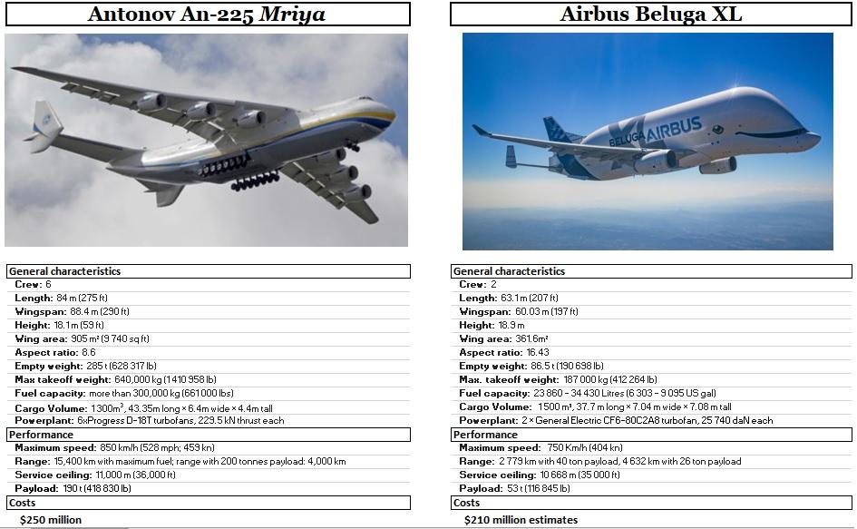 Airbus Airn@v Login Airnbus_vs_Boeing