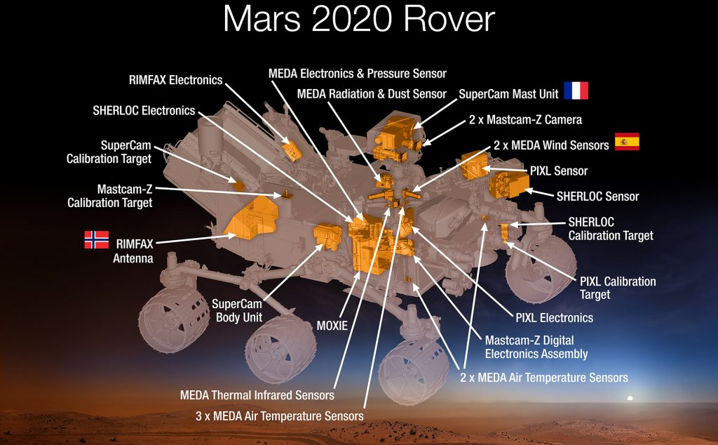 NASA Unveils Plan to Retrieve First Samples From Mars