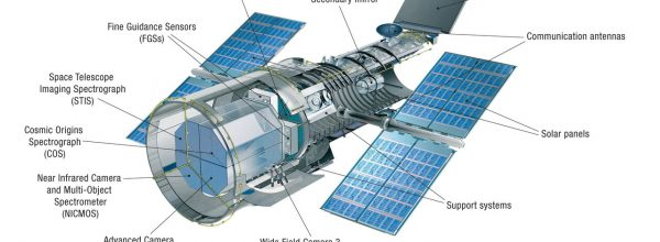 Hubble Telescope: How it Works?