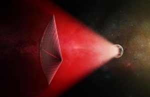 FRB: Could be Powerful radio beams to thrust Alien Space Ships