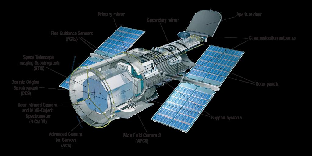 Hubble Telescope  How It Works
