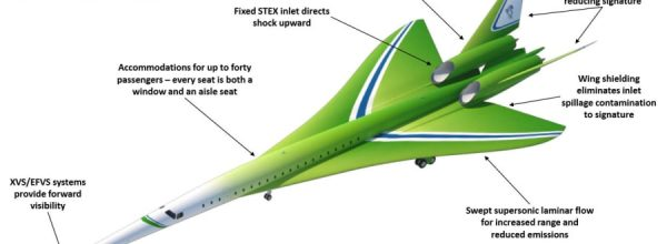 Lockheed Martin unveils plans for supersonic passenger airplane