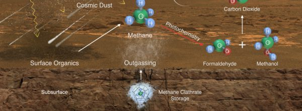 There Is Definitely Methane on Mars… But Is It a Sign of Life?