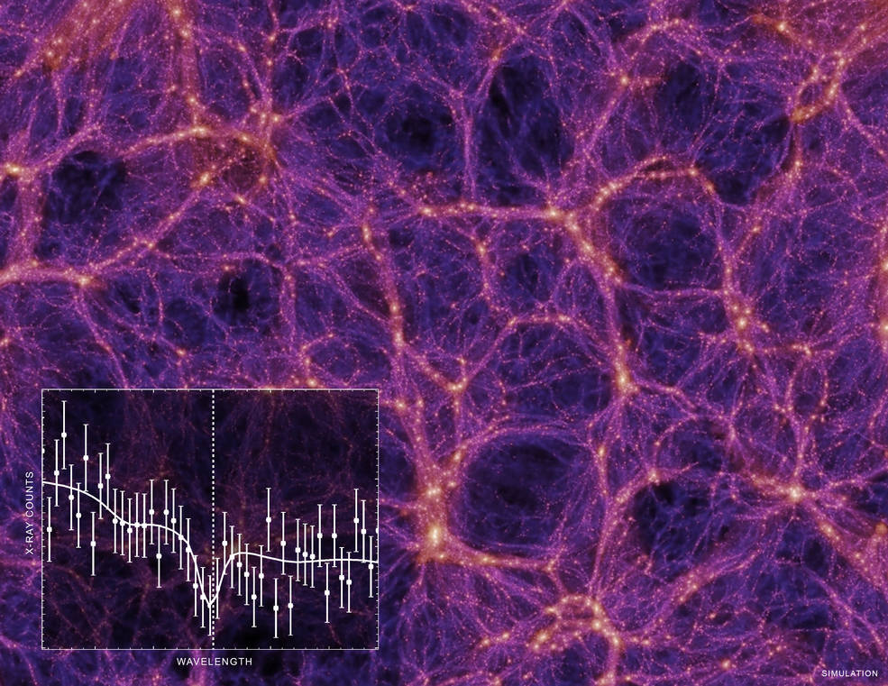 The Mistery of Missing Mass in the Universe