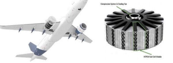 New Hydrogen Fuel Cell Operable Prototype for Electric Aircraft