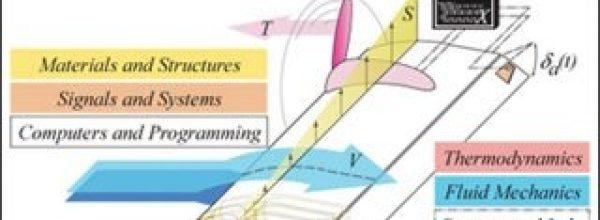 Thermodynamics and Propulsion
