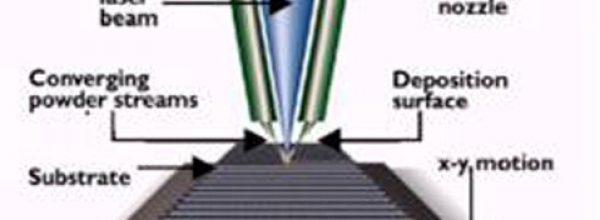Additive Technologies in Metallurgy & Mechanical Engineering